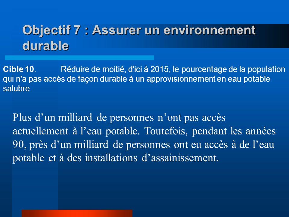 Objectif 7 : Assurer un environnement durable