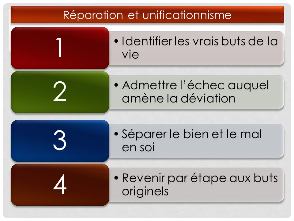 Réparation et unificationnisme