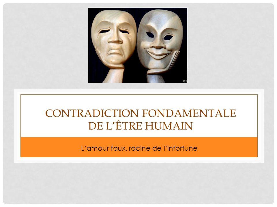 CONTRADICTION FONDAMENTALE DE L'ÊTRE HUMAIN