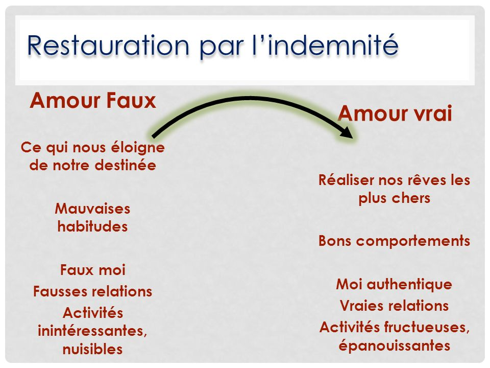 Restauration par l'indemnité