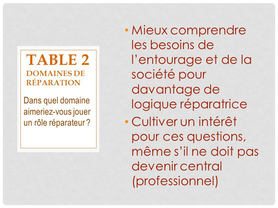 Table 2 domaines de réparation