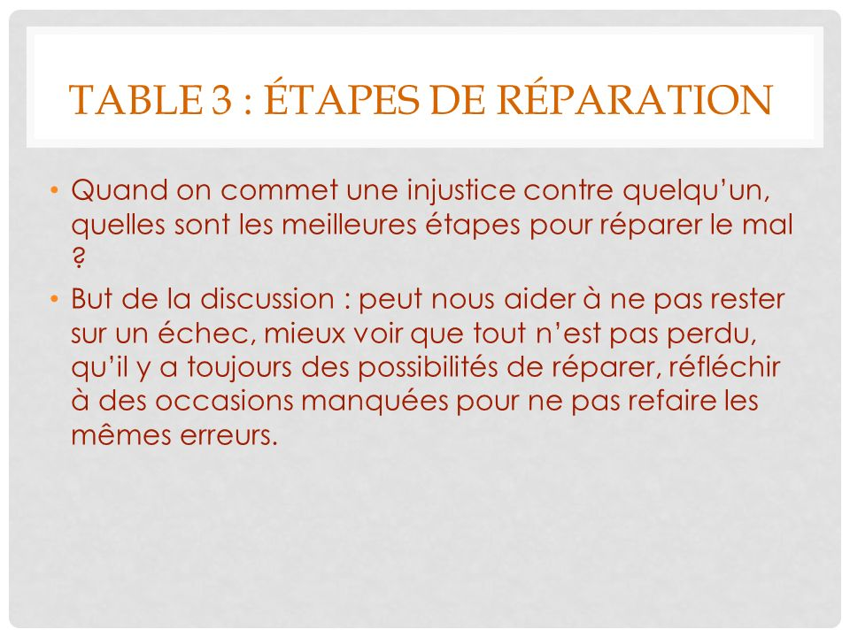 Table 3 : étapes de réparation