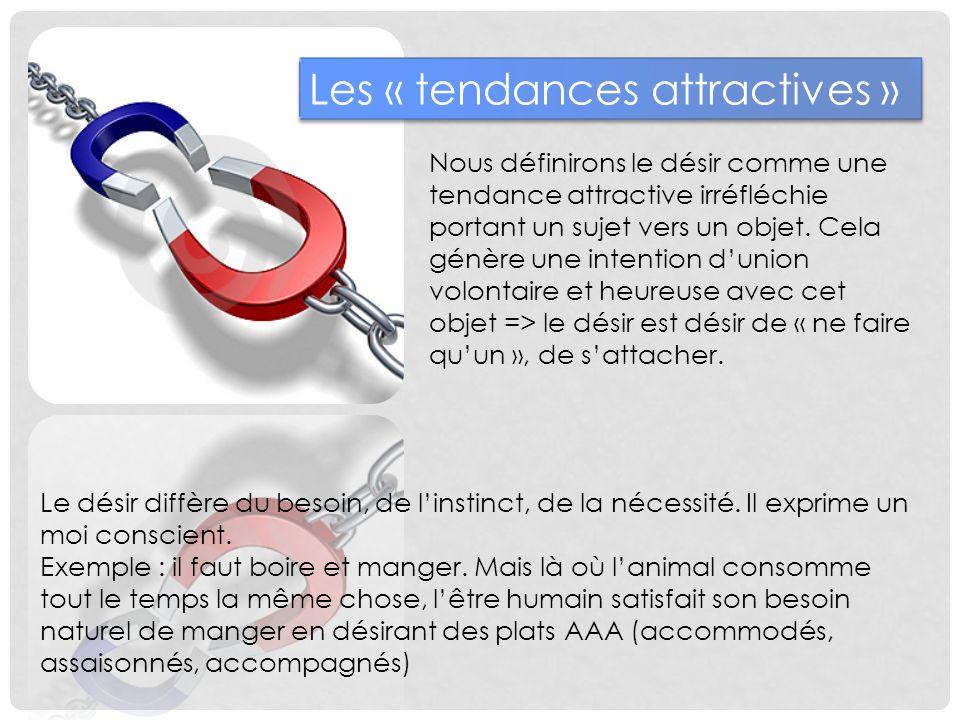 Les « tendances attractives »