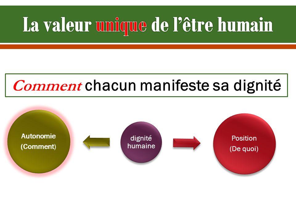 La valeur unique de l'être humain