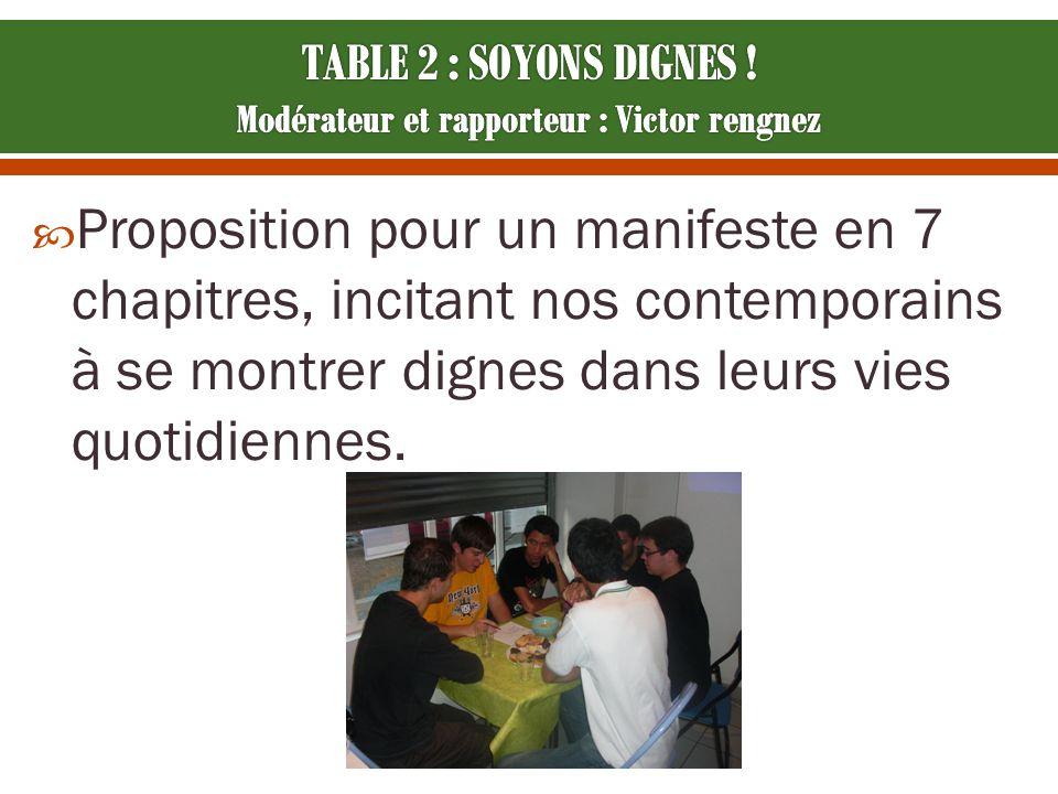TABLE 2 : SOYONS DIGNES ! Modérateur et rapporteur : Victor rengnez