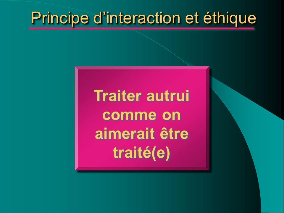 Principe d'interaction et éthique