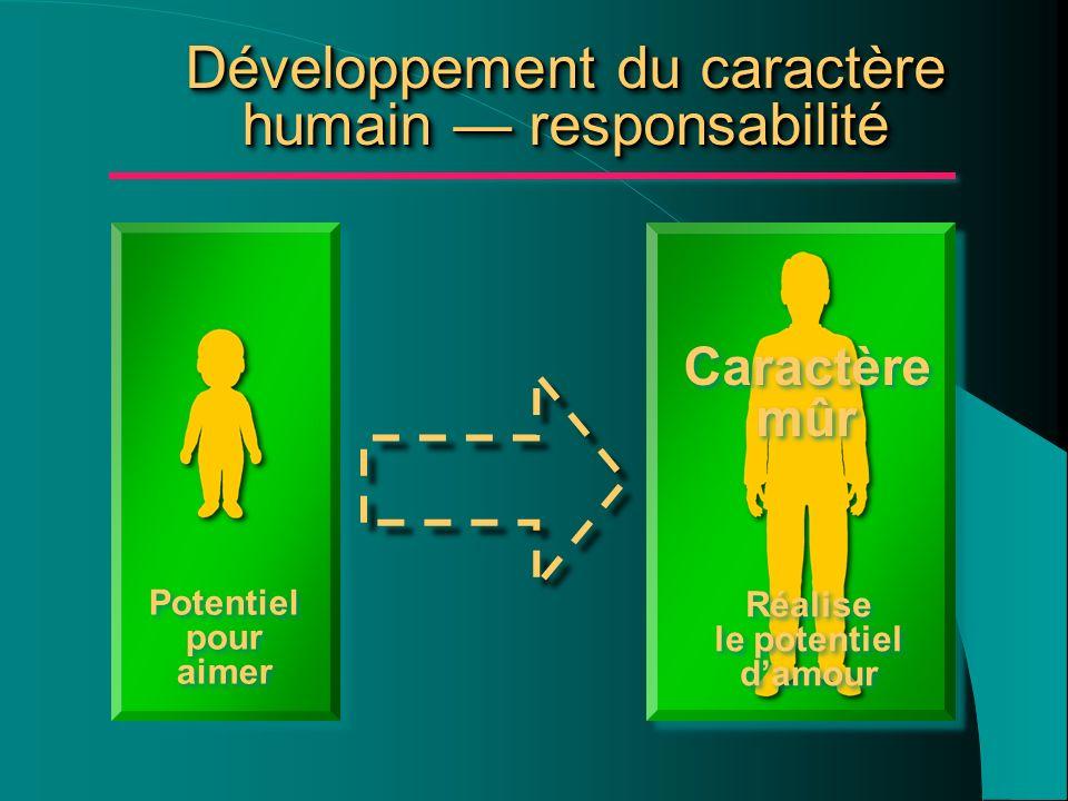 Développement du caractère humain — responsabilité