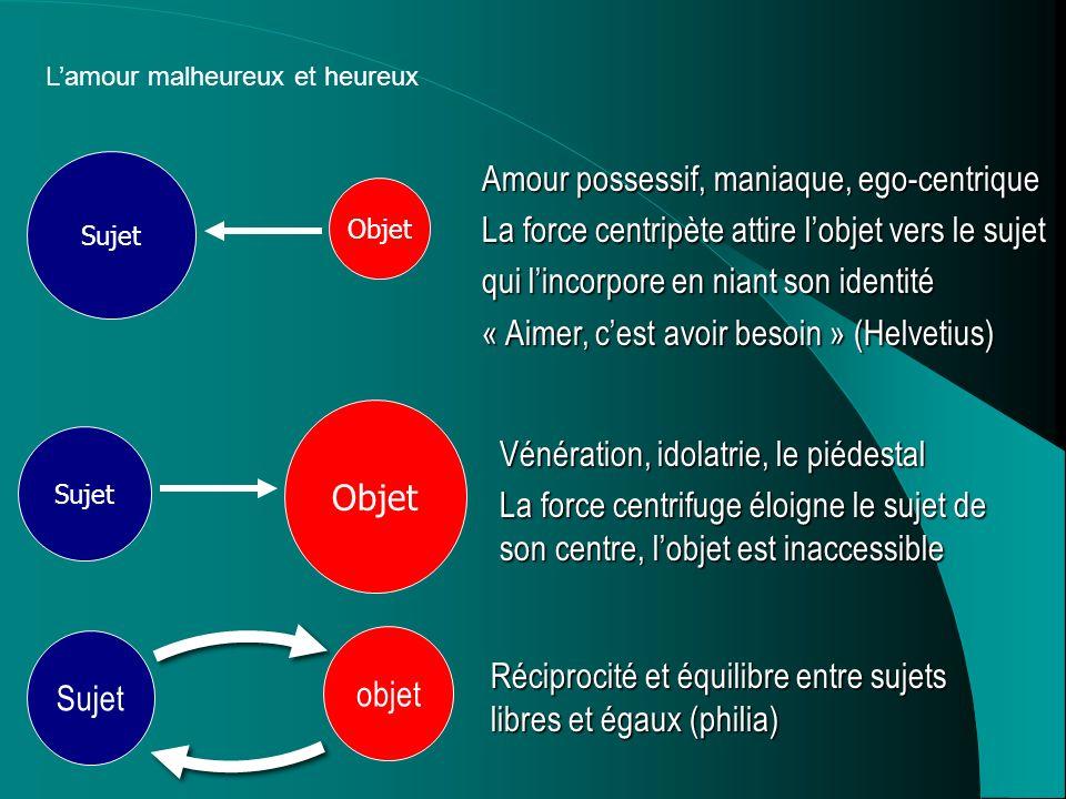 Amour possessif, maniaque, ego-centrique