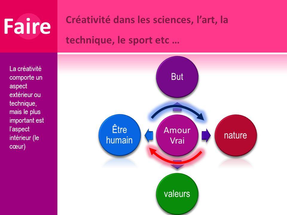 Faire Créativité dans les sciences, l'art, la technique, le sport etc … Amour Vrai. But. nature.
