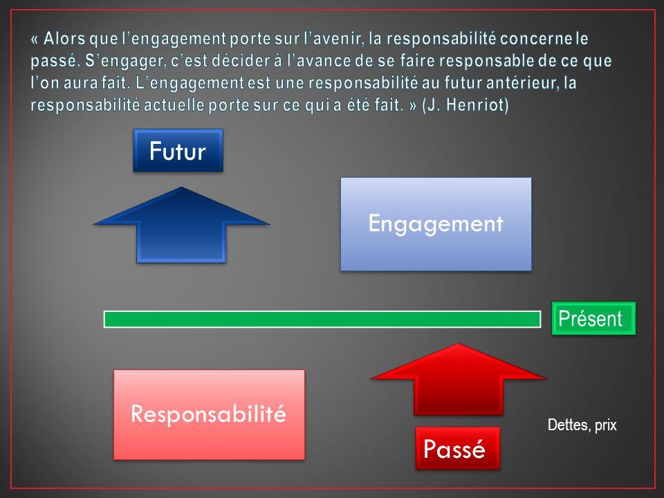« Alors que l'engagement porte sur l'avenir, la responsabilité concerne le passé. S'engager, c'est décider à l'avance de se faire responsable de ce que l'on aura fait. L'engagement est une responsabilité au futur antérieur, la responsabilité actuelle porte sur ce qui a été fait. » (J. Henriot)