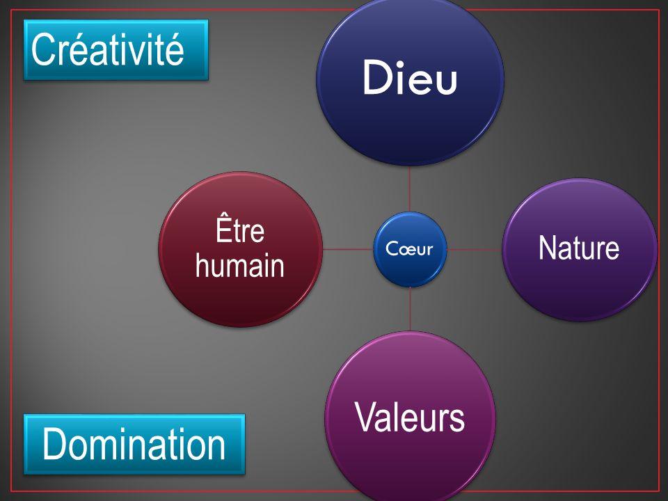 Cœur Dieu Nature Valeurs Être humain Créativité Domination