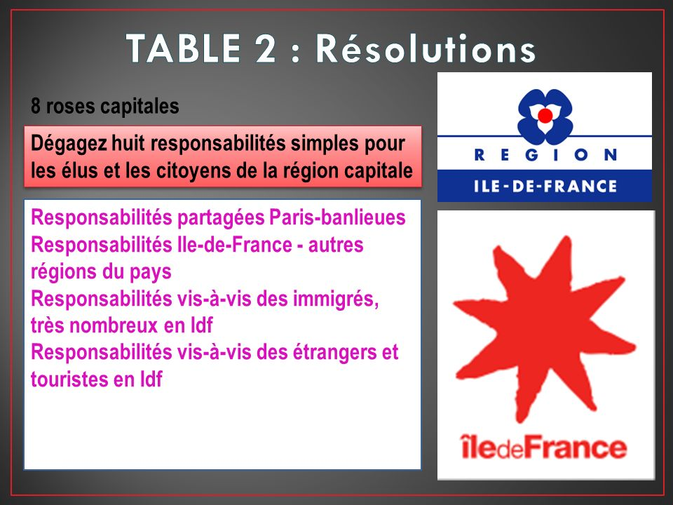 TABLE 2 : Résolutions 8 roses capitales