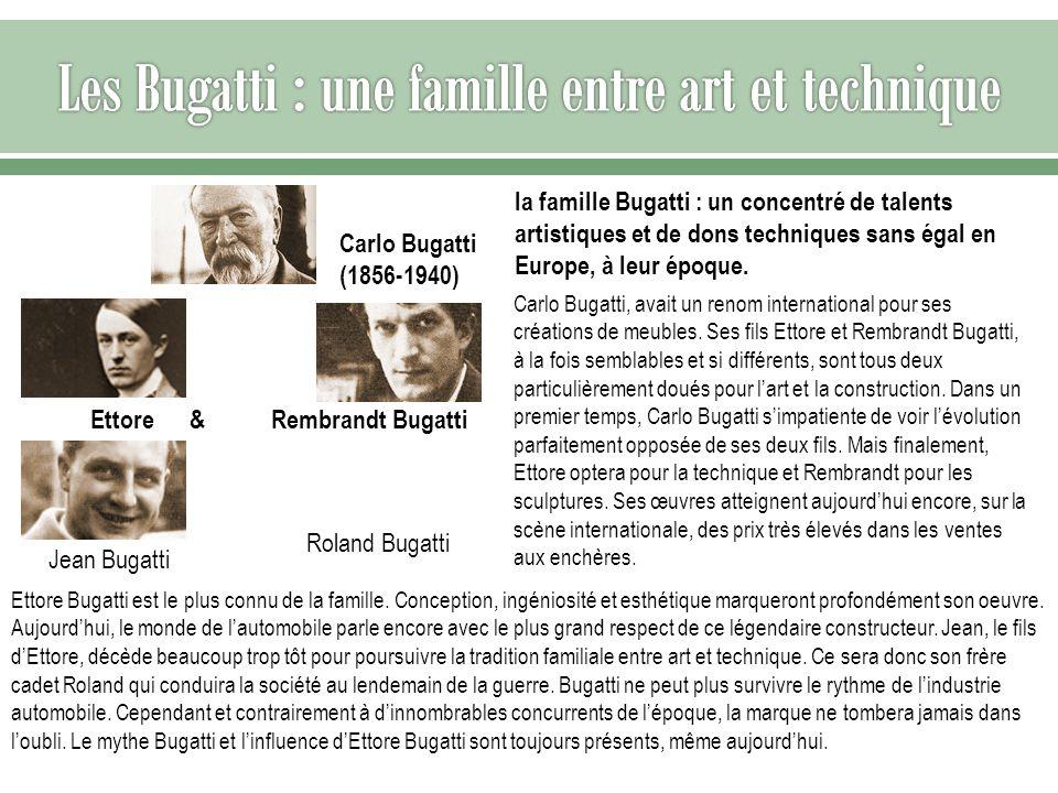 Les Bugatti : une famille entre art et technique