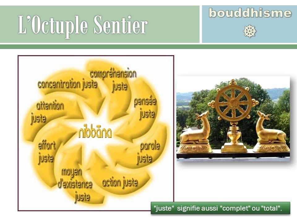 L'Octuple Sentier  bouddhisme
