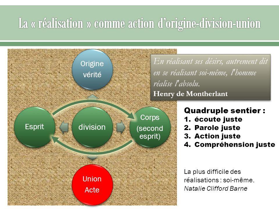 La « réalisation » comme action d'origine-division-union