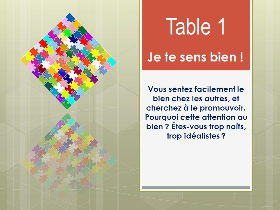 Table 1 Je te sens bien !