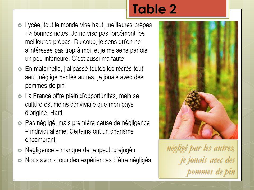 Table 2 négligé par les autres, je jouais avec des pommes de pin