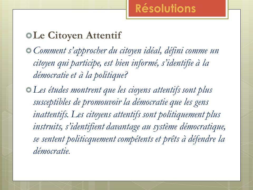 Table 3 Résolutions Le Citoyen Attentif