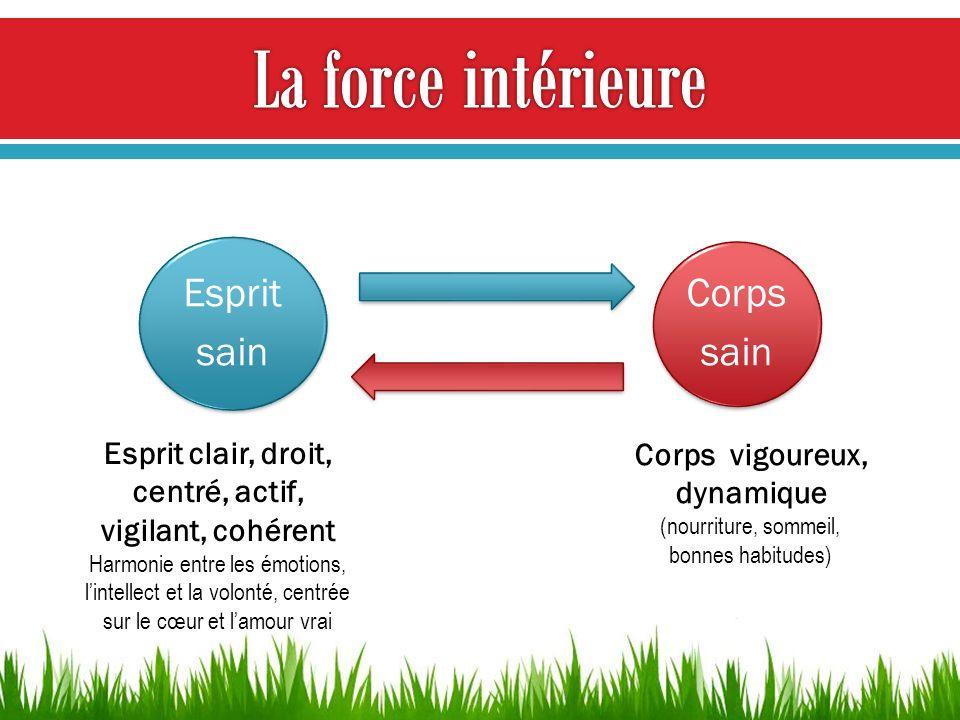 La force intérieure sain. Corps. Esprit. Esprit clair, droit, centré, actif, vigilant, cohérent.