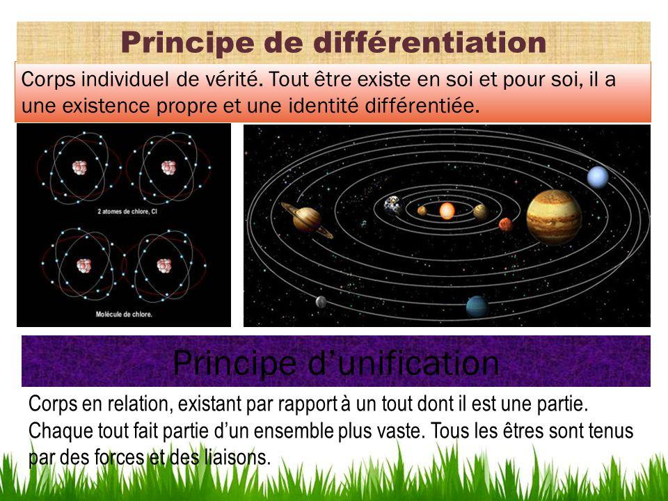 Principe de différentiation