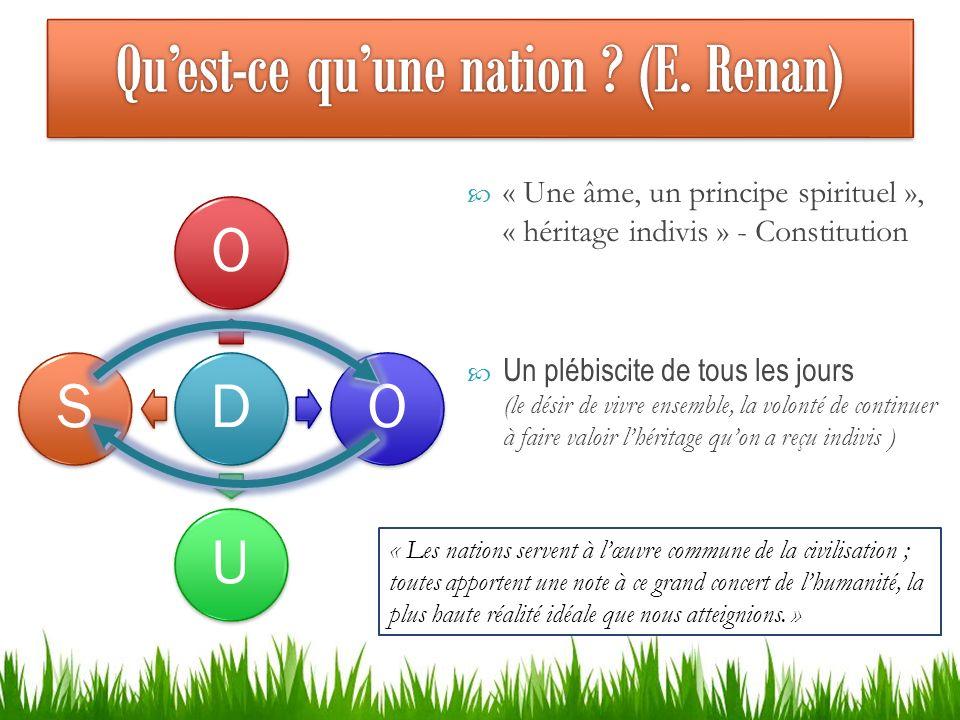 Qu'est-ce qu'une nation (E. Renan)