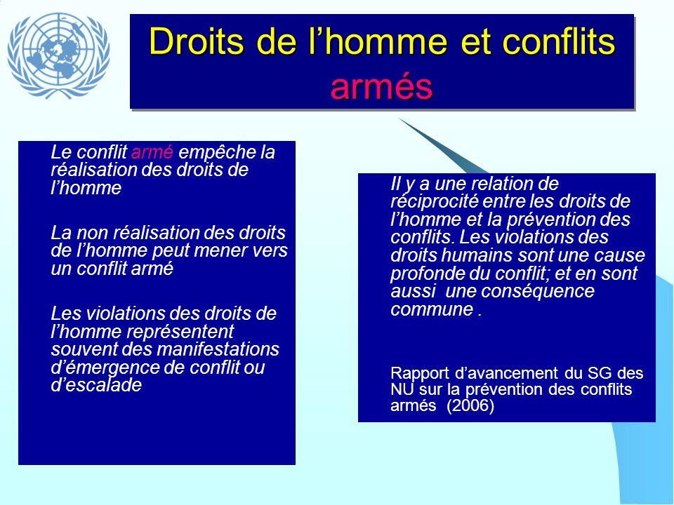Droits de l'homme et conflits armés