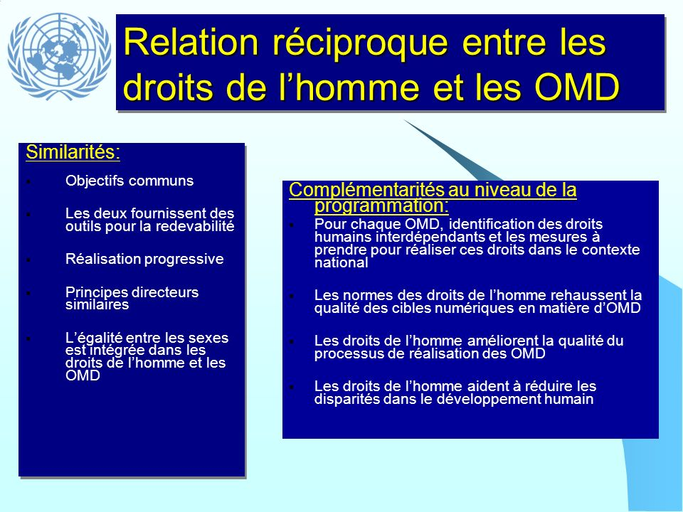 Relation réciproque entre les droits de l'homme et les OMD