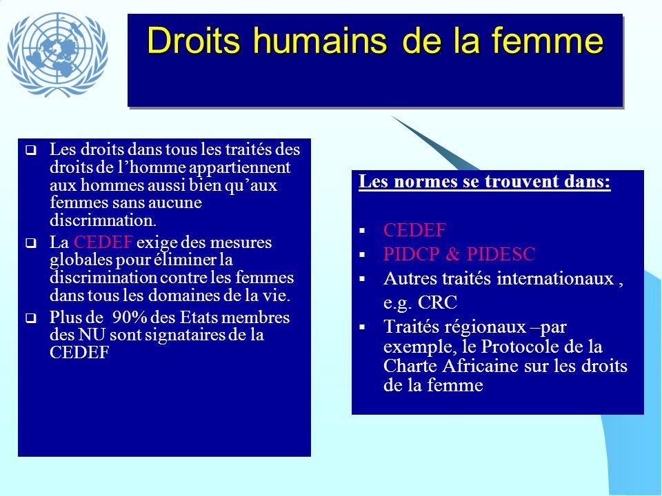 Droits humains de la femme