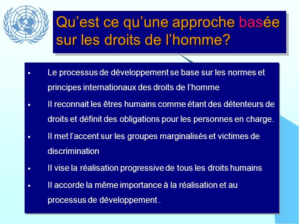 Qu'est ce qu'une approche basée sur les droits de l'homme