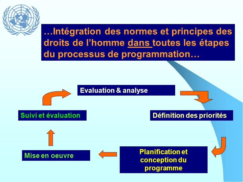 Planification et conception du programme