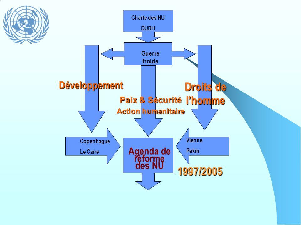 Agenda de réforme des NU