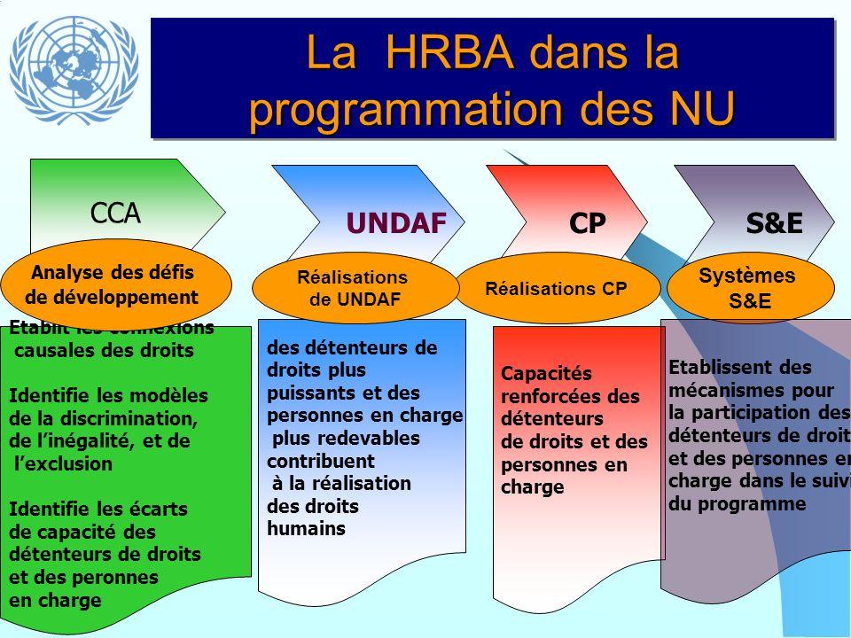 La HRBA dans la programmation des NU