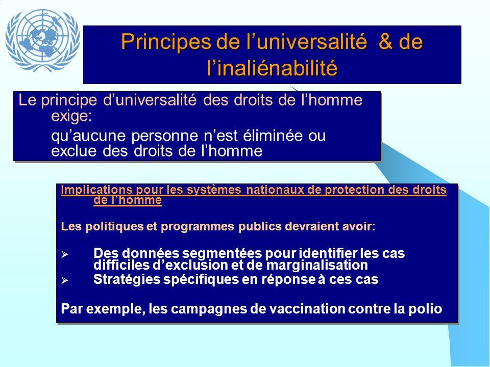 Principes de l'universalité & de l'inaliénabilité