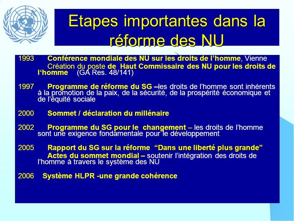 Etapes importantes dans la réforme des NU