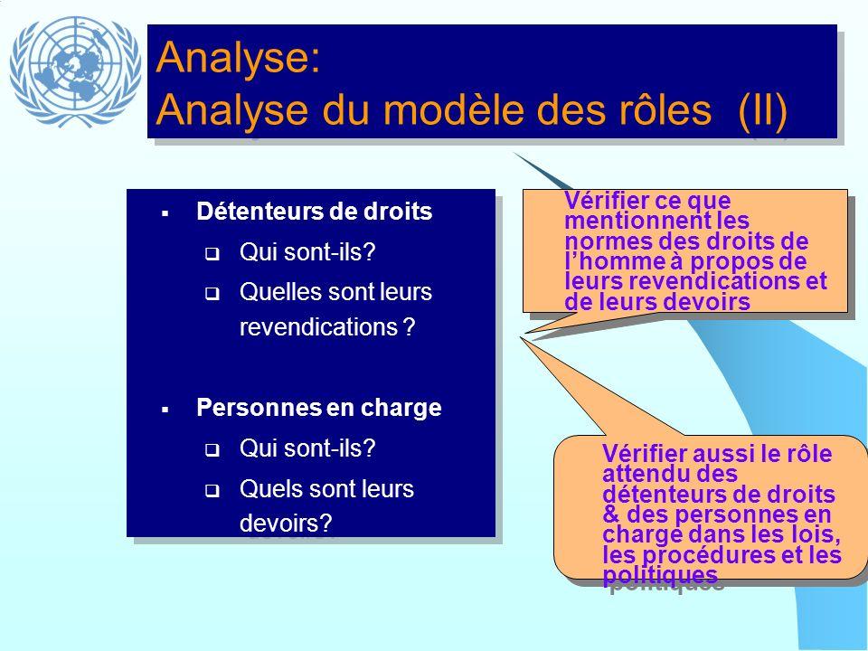 Analyse: Analyse du modèle des rôles (II)