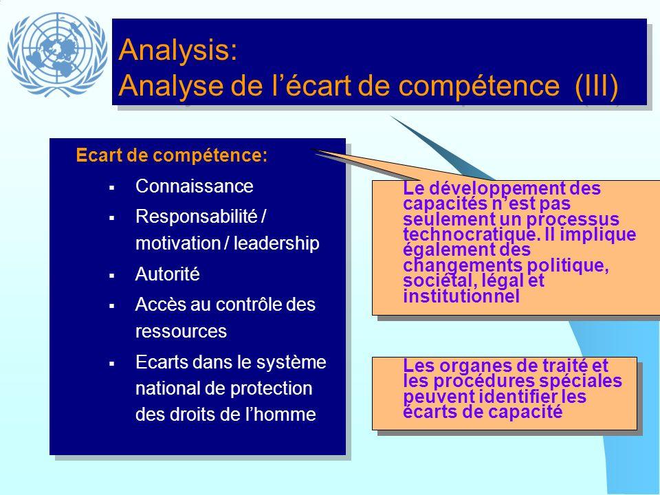 Analysis: Analyse de l'écart de compétence (III)
