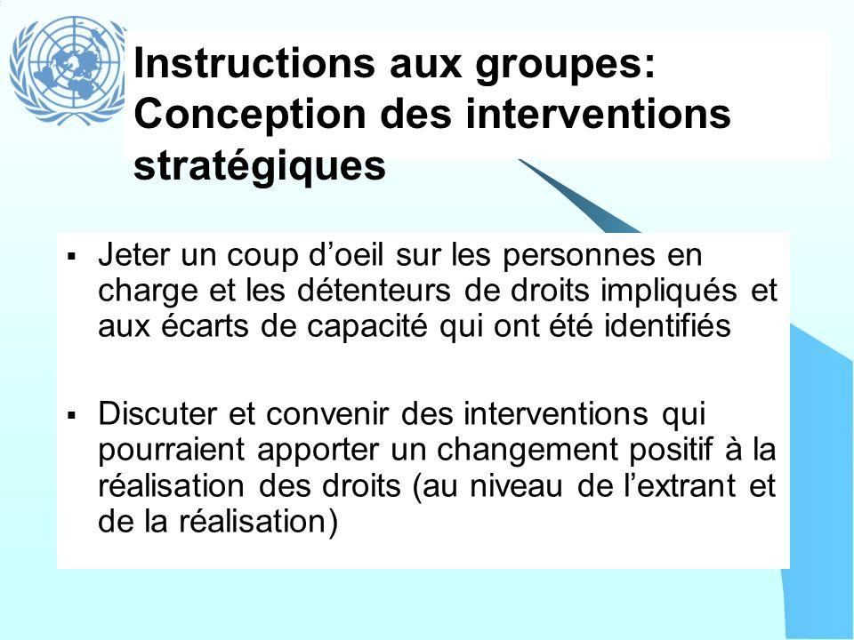 Instructions aux groupes: Conception des interventions stratégiques