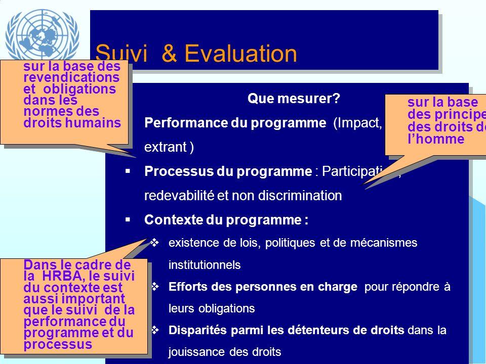 Suivi & Evaluation sur la base des principes des droits de l'homme