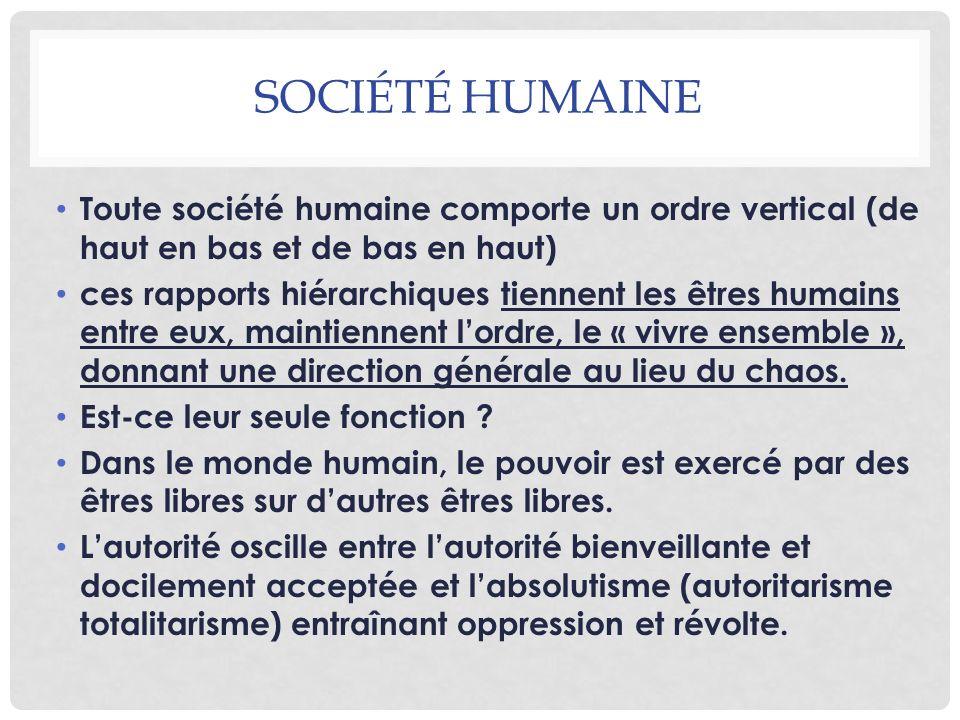 Société humaine Toute société humaine comporte un ordre vertical (de haut en bas et de bas en haut)