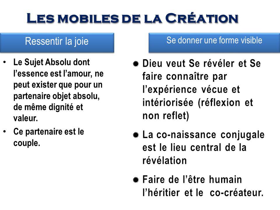 Les mobiles de la Création
