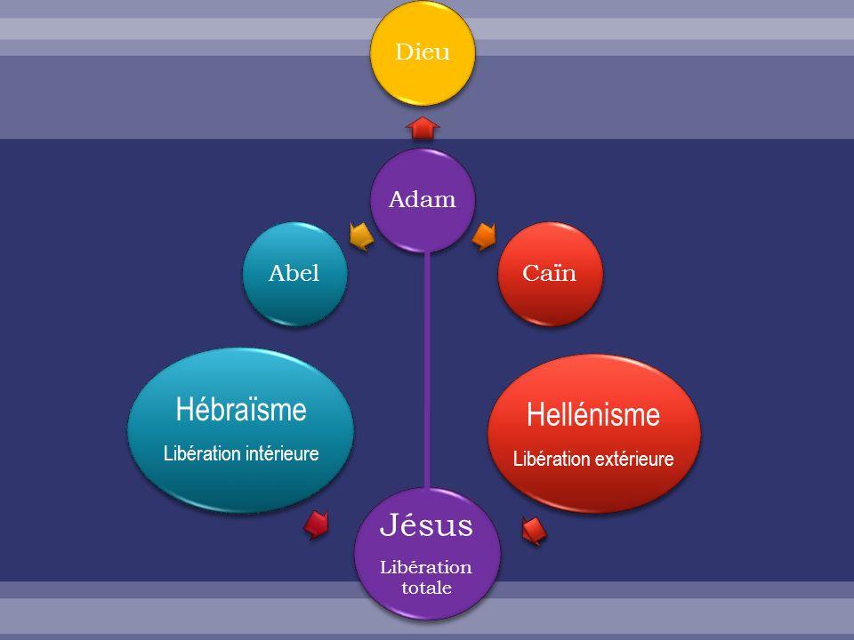 Hébraïsme Hellénisme Jésus Libération intérieure Libération extérieure