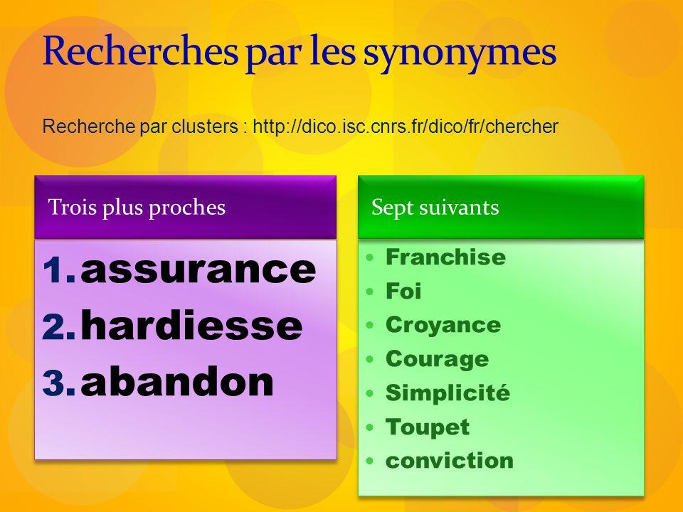 Recherches par les synonymes