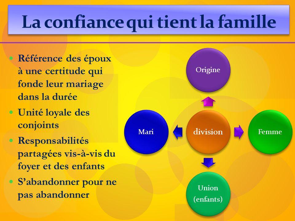 La confiance qui tient la famille