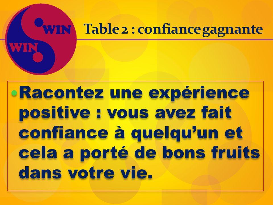 Table 2 : confiance gagnante