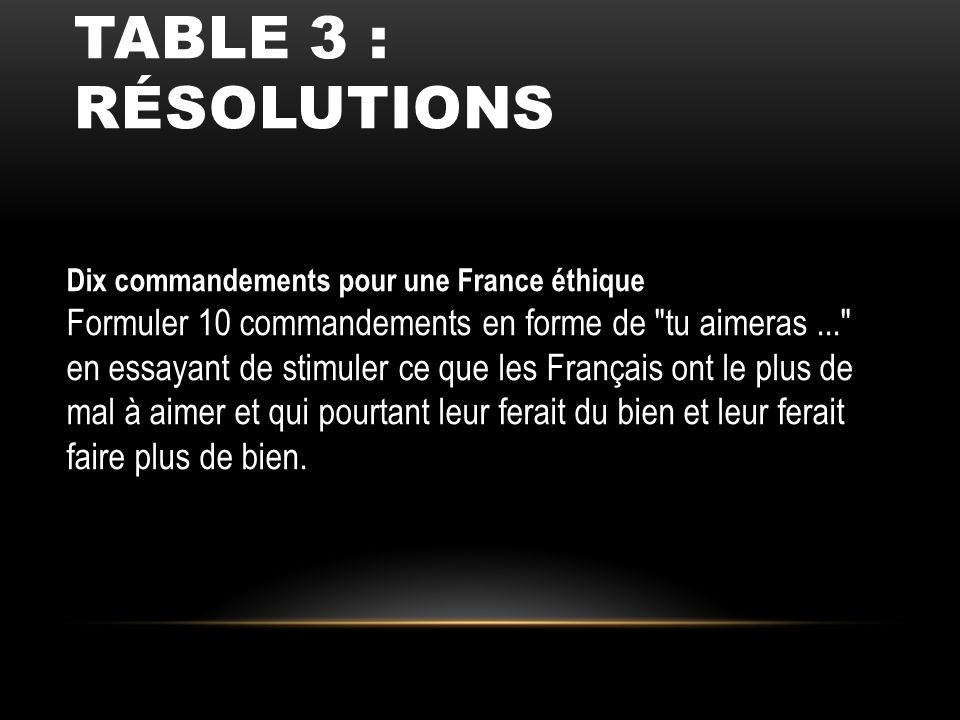 TABLE 3 : résolutions Dix commandements pour une France éthique.