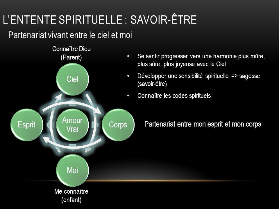 L'ENTENTE SPIRITUELLE : SAVOIR-ÊTRE