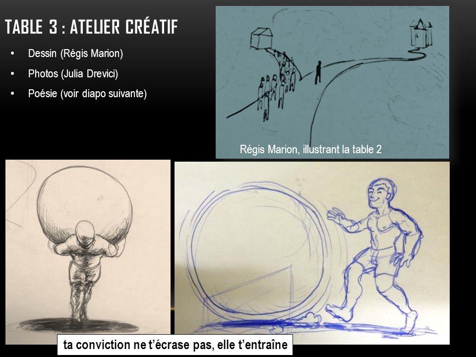 Table 3 : Atelier créatif