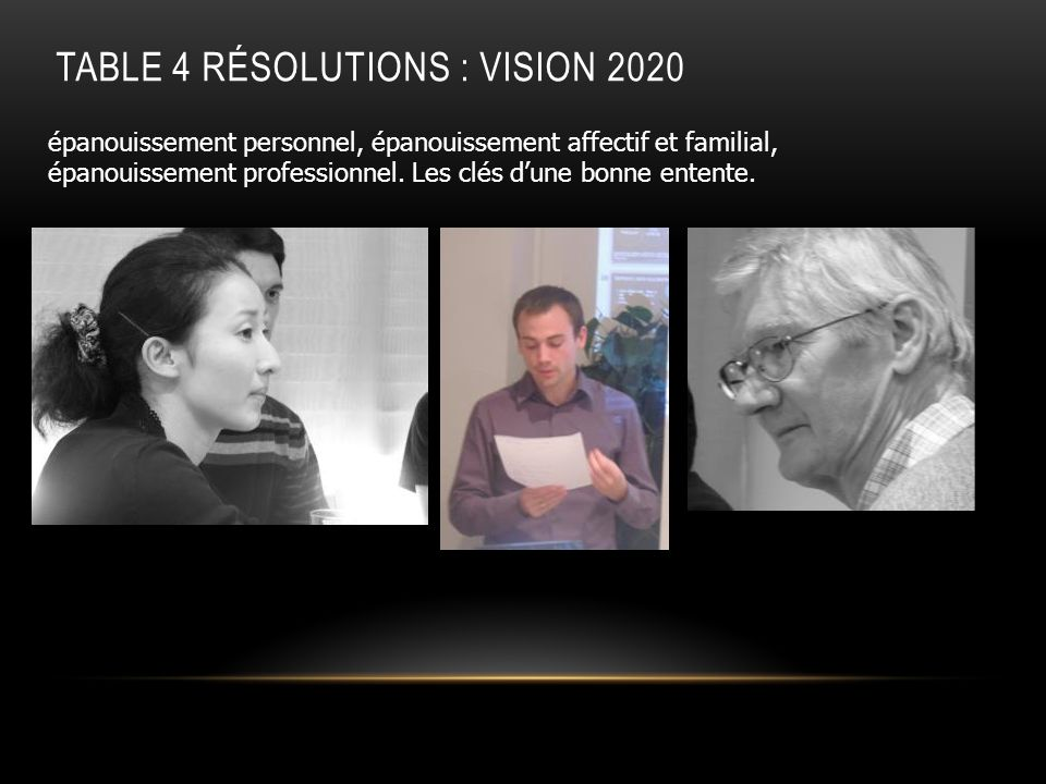Table 4 Résolutions : vision 2020