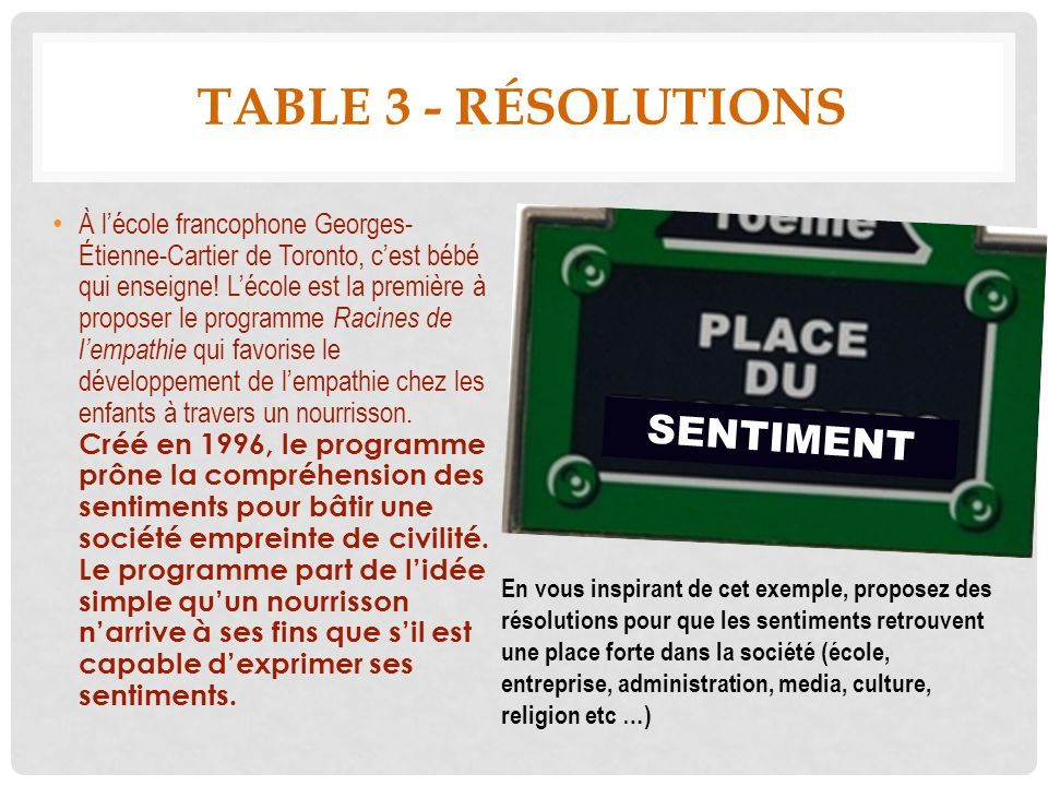 TABLE 3 - résolutions SENTIMENT