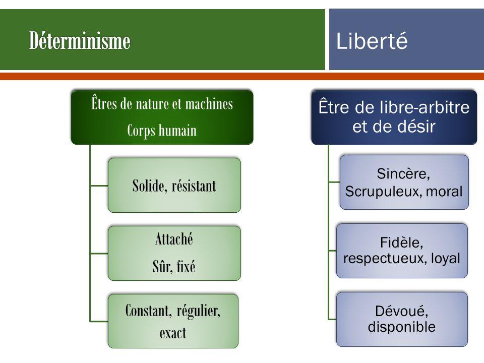Déterminisme Liberté Être de libre-arbitre et de désir